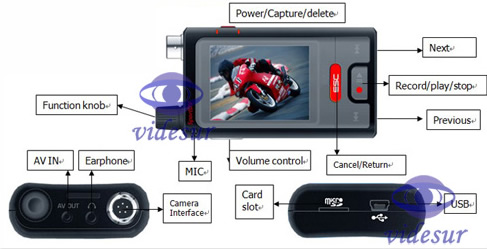 VSPV912LM Sport DV Digital Video Recorder | Eagle Eye DVR | Portable DV | Portable DVR | PV912 Mini Sport DV | Angle Eye DVR
